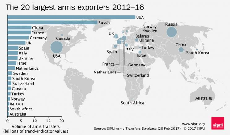 Belarus expects to earn $1 3-1 5 billion on arms trade in 2018